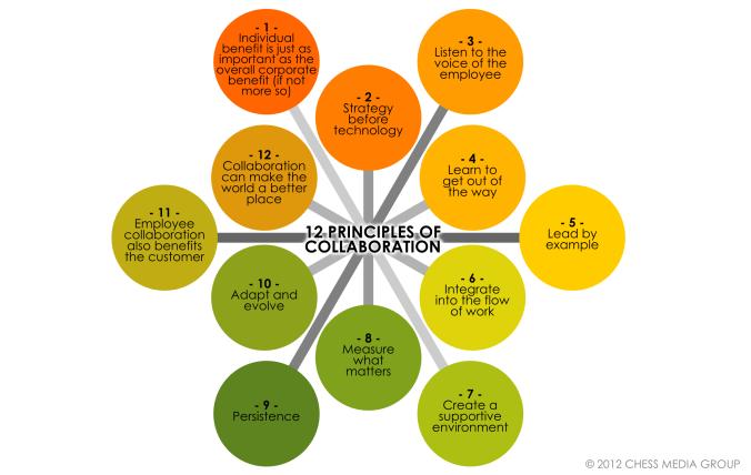 12principles-hires
